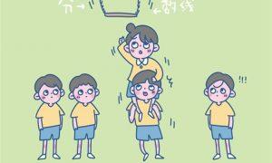 2020北京各区中考分数线预测汇总插图